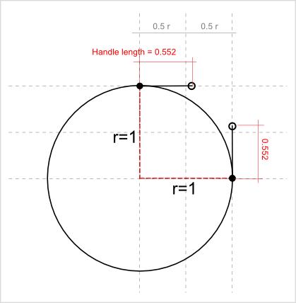http://fontark.net/farkwp/wp-content/uploads/bezier%20circle.png